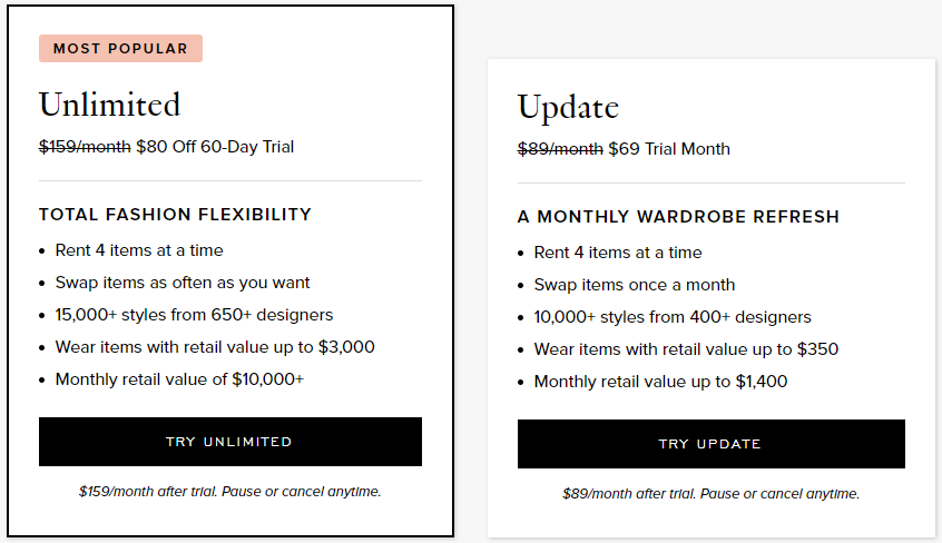 Rent The Runway Business Model How Does Rent The Runway Work Make Money