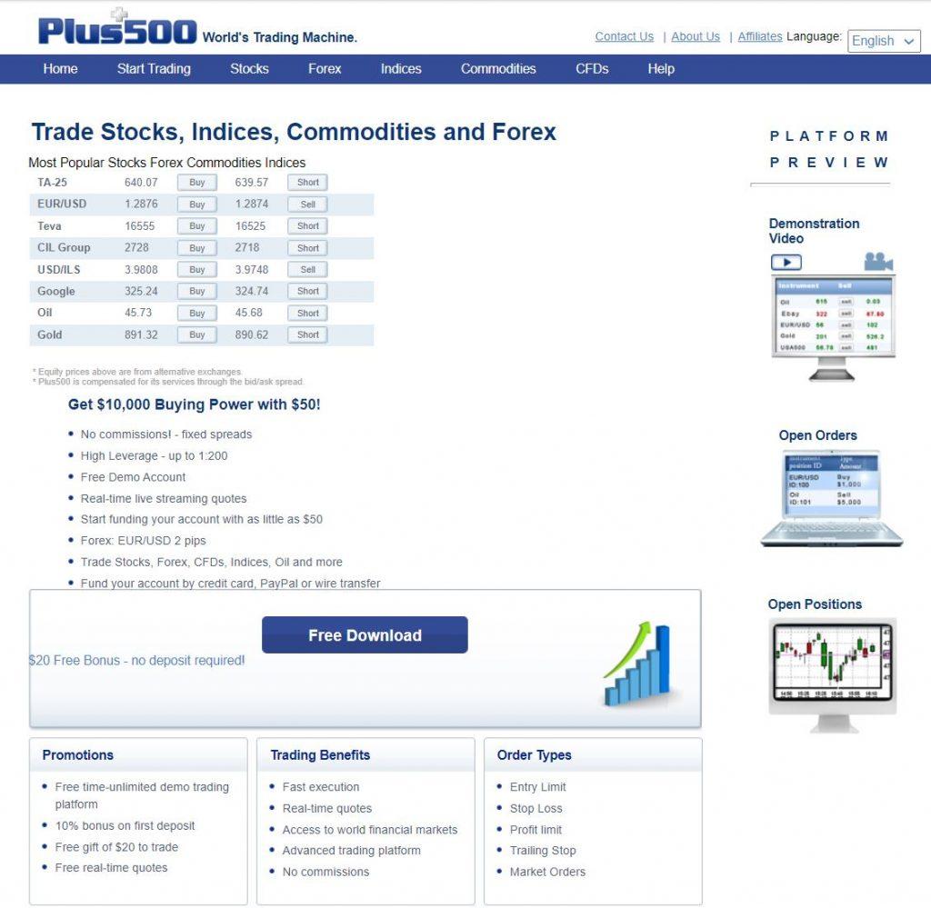 plus500 company history